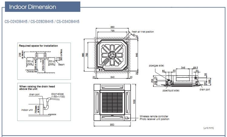 Tính công suất điều hòa Daikin cho diện tích phòng từ 20m2 đến 30m2