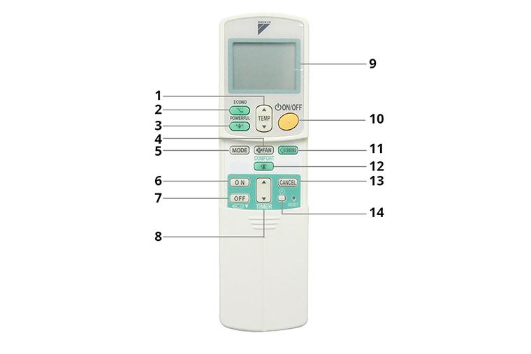 Cách sử dụng điều khiển Điều hòa Daikin FTKC Series
