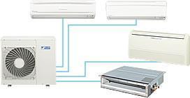 Điều hoà Daikin multi 2 chiều inverter 18.000 BTU dàn nóng kết nối 2 dàn lạnh