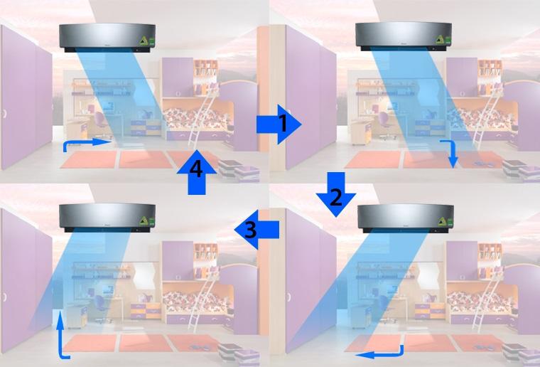 Công nghệ luồng khí Comfortable Airflow